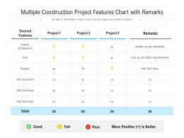 Multiple Construction Project Features Chart With Remarks