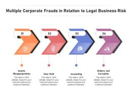 Multiple Corporate Frauds In Relation To Legal Business Risk