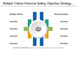 Multiple Criteria Personal Selling Objective Strategy Direct Marketing Cpb