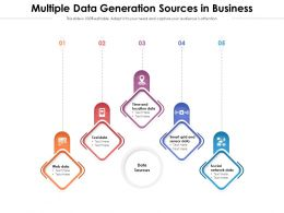 Multiple Data Generation Sources In Business