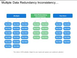Multiple Data Redundancy Inconsistency Characteristics Database Savings Processing