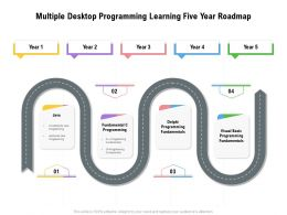 Multiple Desktop Programming Learning Five Year Roadmap