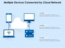 Multiple Devices Connected By Cloud Network