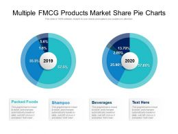 Multiple FMCG Products Market Share Pie Charts