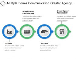 Multiple Forms Communication Greater Agency Accountability Manufacturer Dominance