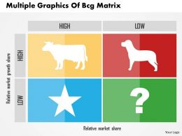 Multiple Graphics Of Bcg Matrix Flat Powerpoint Design