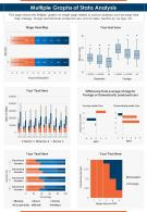 Multiple Graphs Of Stata Analysis Presentation Report Infographic PPT PDF Document