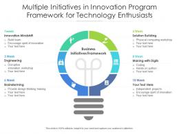 Multiple Initiatives In Innovation Program Framework For Technology Enthusiasts