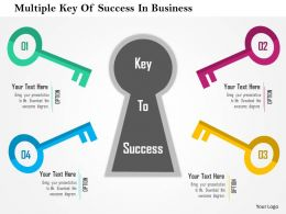 Multiple Key Of Success In Business Flat Powerpoint Design