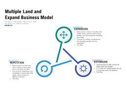 Multiple Land And Expand Business Model