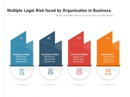 Multiple Legal Risk Faced By Organization In Business