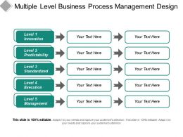 Multiple Level Business Process Management Design