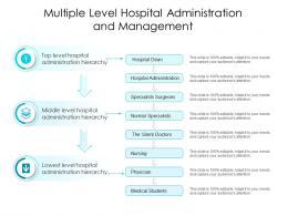 Multiple Level Hospital Administration And Management