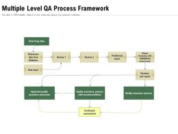 Multiple Level QA Process Framework
