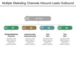 Multiple Marketing Channels Inbound Leads Outbound Leads Customization Products Cpb