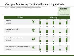 Multiple Marketing Tactics With Ranking Criteria