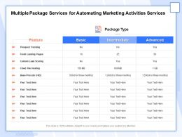Multiple Package Services For Automating Marketing Activities Services Ppt Template