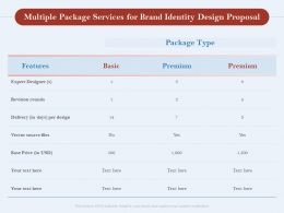 Multiple Package Services For Brand Identity Design Proposal Ppt Powerpoint Show