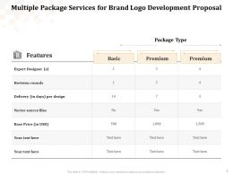 Multiple Package Services For Brand Logo Development Proposal Ppt Powerpoint Show