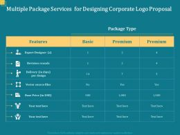 Multiple Package Services For Designing Corporate Logo Proposal Ppt Powerpoint Example