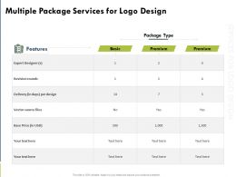 Multiple Package Services For Logo Design Ppt Powerpoint Presentation Gallery