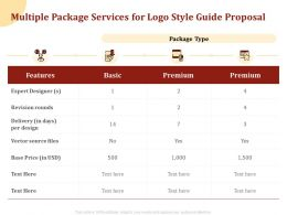 Multiple Package Services For Logo Style Guide Proposal Ppt Powerpoint Designs