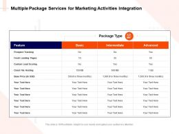 Multiple Package Services For Marketing Activities Integration Ppt Powerpoint Pictures