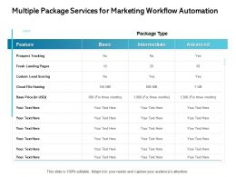 Multiple Package Services For Marketing Workflow Automation Landing Pages Ppt Presentation Shapes