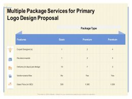 Multiple Package Services For Primary Logo Design Proposal Ppt Powerpoint Presentation