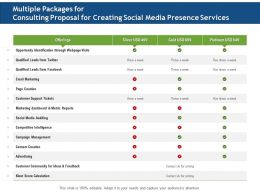 Multiple Packages For Consulting Proposal For Creating Social Media Presence Services Ppt Ideas