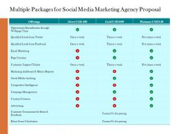 Multiple Packages For Social Media Marketing Agency Proposal Ppt Powerpoint Presentation File