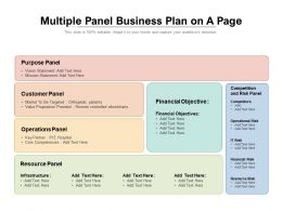 Multiple Panel Business Plan On A Page