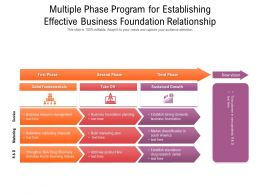 Multiple Phase Program For Establishing Effective Business Foundation Relationship