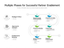 Multiple Phases For Successful Partner Enablement