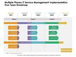 Multiple Phases IT Service Management Implementation Five Years Roadmap