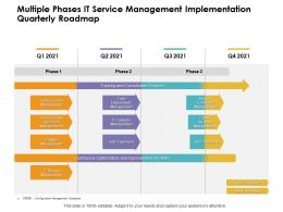 Multiple Phases IT Service Management Implementation Quarterly Roadmap