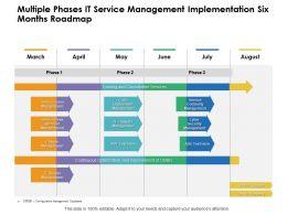 Multiple Phases IT Service Management Implementation Six Months Roadmap