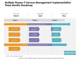 Multiple Phases IT Service Management Implementation Three Months Roadmap