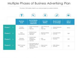 Multiple Phases Of Business Advertising Plan