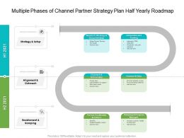 Multiple Phases Of Channel Partner Strategy Plan Half Yearly Roadmap
