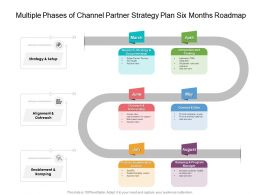 Multiple Phases Of Channel Partner Strategy Plan Six Months Roadmap
