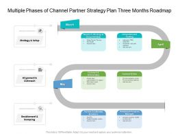 Multiple Phases Of Channel Partner Strategy Plan Three Months Roadmap