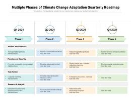 Multiple Phases Of Climate Change Adaptation Quarterly Roadmap
