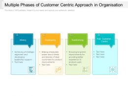Multiple Phases Of Customer Centric Approach In Organisation