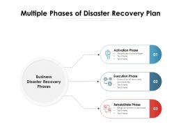 Multiple Phases Of Disaster Recovery Plan