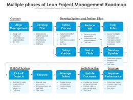 Multiple Phases Of Lean Project Management Roadmap