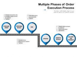 Multiple Phases Of Order Execution Process