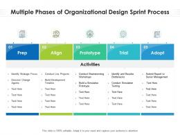 Multiple Phases Of Organizational Design Sprint Process