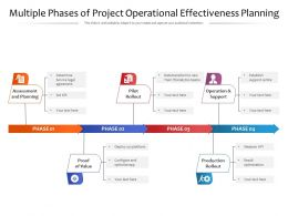 Multiple Phases Of Project Operational Effectiveness Planning