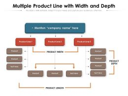 Multiple Product Line With Width And Depth